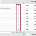 Weighted Sort – Effective Sorting In Google Analytics