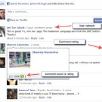 Facebook Plans to Add Voting feature for Comments