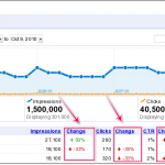 Google Webmaster Tools Adds New Feature To Search Queries
