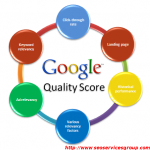 How Your Website's Quality Score Can Reduce The Amount You Pay Per Click In Google